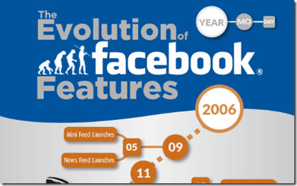 Faceboob_Evolution